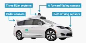 heres-how-waymos-brand-new-self-driving-cars-see-the-world.jpg
