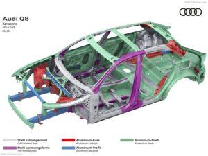 Audi-Q8-2019-1024-1f
