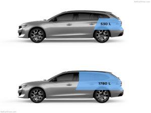Peugeot-508_SW-2019-1024-15