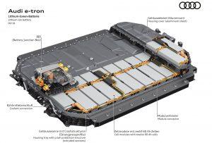 2019 г. Батерия за Audi e-tron