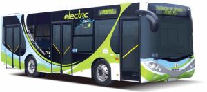 EV-bus-1030x459