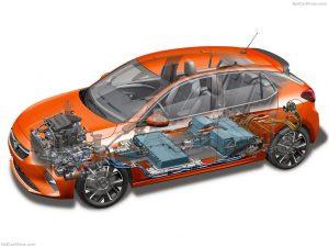 Opel-Corsa-e-2020-1024-0d