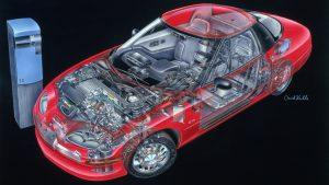 1996 - EV1 - първата модерна електрокола на GM - разрез и устройство