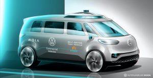 Изцяло електрическият  ID. BUZZ ще бъде първият автомобил на Volkswagen Group, който ще бъде автономен